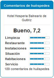 Comentarios Huéspedes Hotel Balneario en Guitiriz.