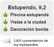 Comentarios Huéspedes Hotel con Encanto H1898 Barcelona.