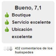Comentarios Hotel Abalú en Madrid centro