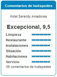 Valoraciones Hotel Serenity Amadores en Gran Canaria