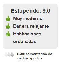 Comentarios Hotel AC Córdoba Palacio