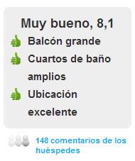 Comentarios Hotel Itaca en Sevilla