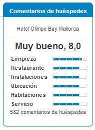 Comentarios Hotel Mediterranean Bay en Mallorca