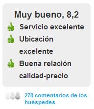 Comentarios Hotel Room Mate Marcos en Oviedo