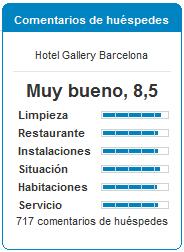 Comentarios Húespedes Gallery Hotel de Barcelona.