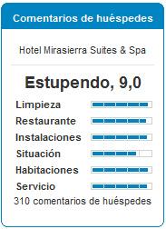 Comentarios Hotel con Encanto en Mirasierra Suites y Spa.