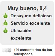 Comentarios Huéspedes Hotel Argantonio.