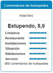 Comentarios Huéspedes Hotel Miró Spa en Bilbao.