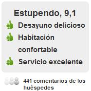 Cometarios Huéspedes Hotel Villa Soro.