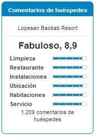 Comentarios Lopesan Baobab Resort
