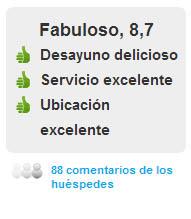 Comentarios Hotel Boutique Casa de Madrid