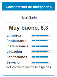 Comentarios Hotel Garbi en Ibiza