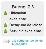 Comentarios Hotel Sercotel Artheus Carmelitas en Salamanca