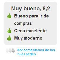 Comentarios Hotel Soma en Madrid