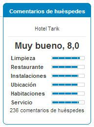 Comentarios Hotel Tarik en Torremolinos
