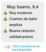Comentarios Hotel Silken Puerta de Valencia