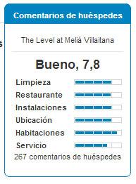 Comentarios Hotel The Level Meliá Villaitana